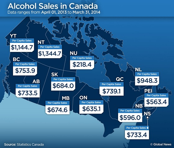 alcohol-sales-in-canada_infographic