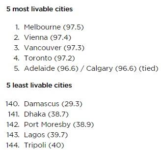 cities2
