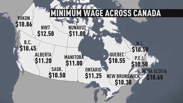 minimum-wage-across-canada