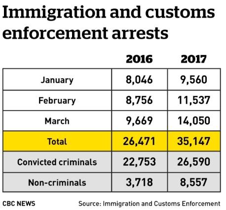 undocumented-immigrant22