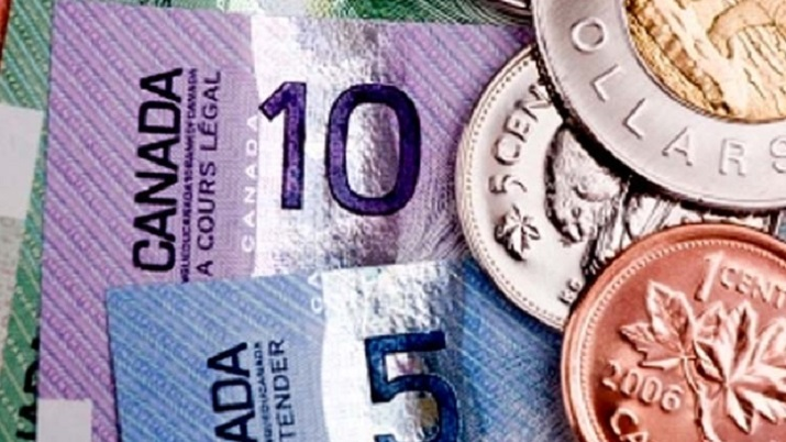 Average weekly earnings in Canada