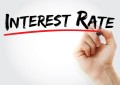 Ir - Interest Rate Acronym, Business Concept Background