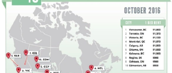 آمار نگران کننده اجاره مسکن در کانادا