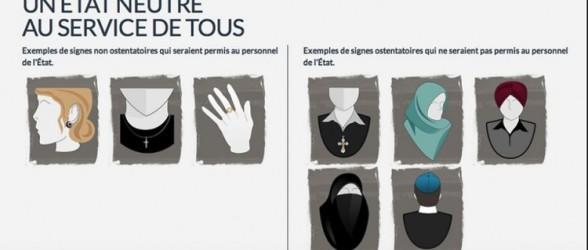 حمایت اکثریت کبکی ها از ممنوعیت استفاده از حجاب در بخش خدمات عمومی