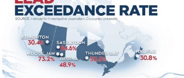 مقادیر قابل توجه سرب در آب آشامیدنی تعدادی از شهرهای کانادا