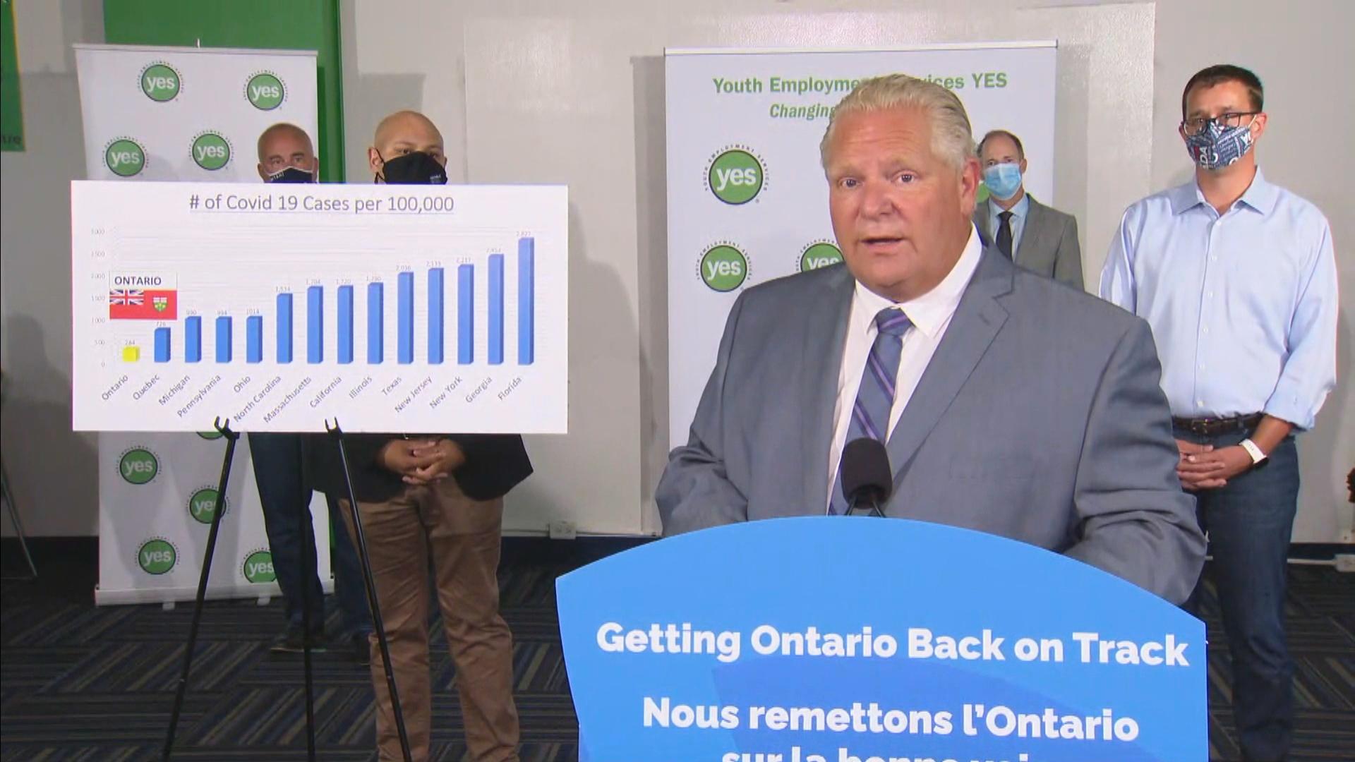 نخستوزیر انتاریو با یک نمودار«ساده» علت بسته ماندن مرز آمریکا-کانادا را توضیح داد