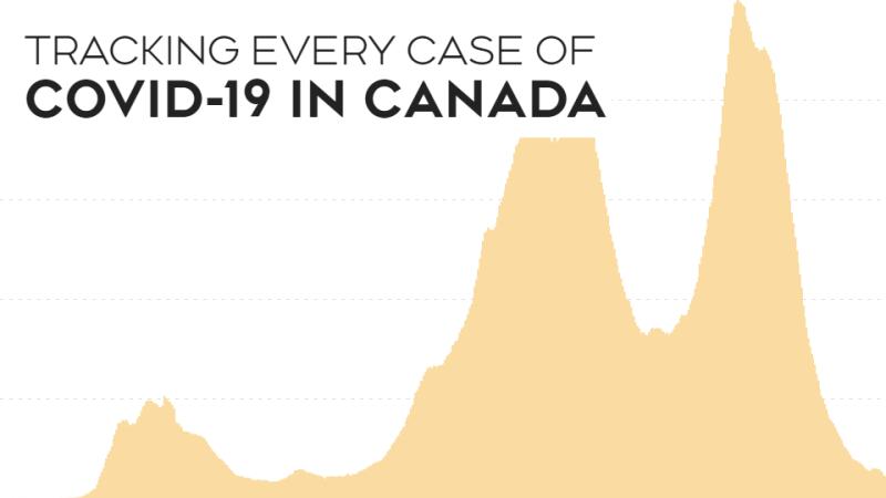 نرخ آلودگی کووید19 در بیشتر مناطق کانادا پایینتر از آمریکا گزارش شد