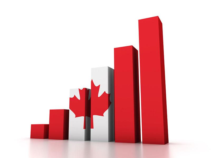 برخی کارشناسان اقتصادی معتقدند بانک مرکزی کانادا بدون توجه به بالا بودن نرخ تورم ،دست کم تا 2023 نرخ بهره را پایین نگاه می دارد